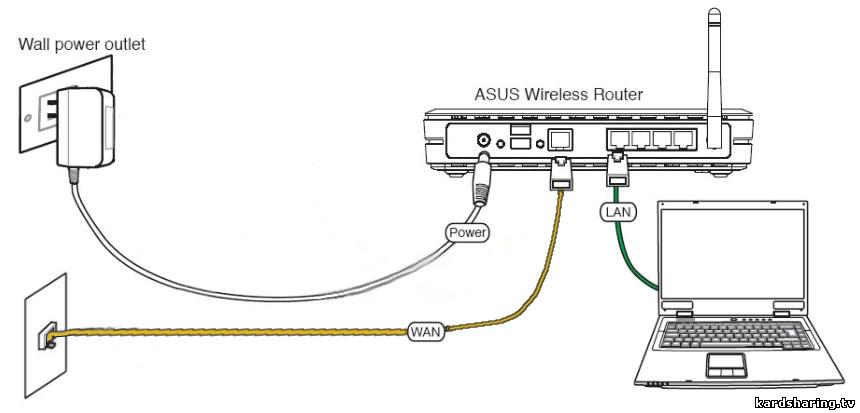 Как подключиться к wifi метро