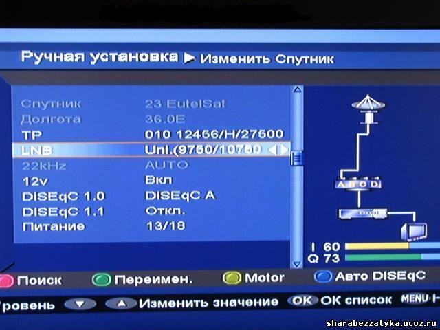 Коды на спутниковую антенну на порно каналы
